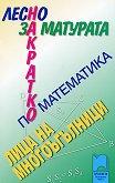 Лесно накратко за матурата по математика Лица на многоъгълници -