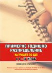 Примерно годишно разпределение за уроците по БДП в I - IV клас - Николай Паунов -