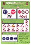 Тестови задачи по безопасност на движението по пътищата: Тестова карта за 5. клас - 2. срок - Комплект от 10 броя -