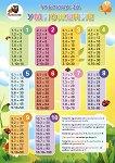 Таблица за умножение - книга за учителя