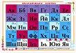 Българската азбука - учебна таблица -