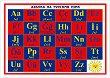 Азбука на турския език - учебна таблица -