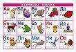 Картинна азбука - учебна таблица -