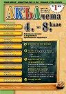 Акълчета: 4., 5., 6., 7. и 8. клас : Национално списание за подготовка и образователна информация - Брой 25 -