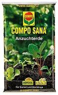 Торопочвена смес за разсад - Sana