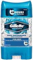 Gillette Pro Power Beads Cool Wave Antiperspirant - Део гел против изпотяване с микрогранули - сапун