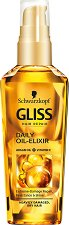 Gliss Daily Oil Elixir - Еликсир за суха и увредена коса - руж