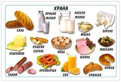 Мини табло: Храна -