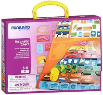 Здравословото хранене - Детски образователен комплект с магнити -