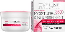 Eveline Hydra Impact Moisture & Nourishment Day Face Cream -