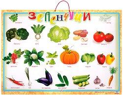 Учебно табло: Зеленчуците -