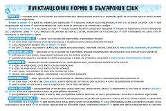 Табло: Пунктуационни норми в българския език -