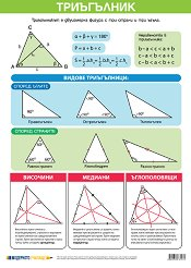 Учебно табло: Триъгълник -