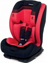 """Детско столче за кола - Re-klino Fix - За """"Isofix"""" система и деца от 9 до 36 kg -"""