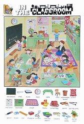 In The Classroom Стенно учебно табло на английски език -