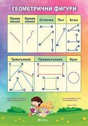 Геометрични фигури: Учебно табло по математика за 3. клас -