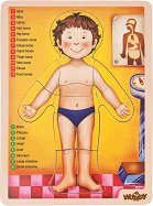 Човешкото тяло - Дървен образователен пъзел -