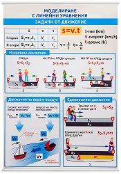 Учебно табло: Моделиране с линейни уравнения -