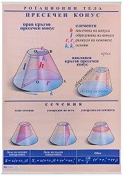Двустранно учебно табло: Ротационни тела. Пресечен конус и сфера -