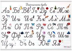 Учебно табло: Ръкописните букви -