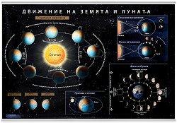 Учебно табло: Движение на Земята и Луната -