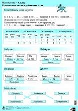 Двустранно табло № 1 по математика за 4. клас: Естествени числа. Намиране на неизвестни числа -