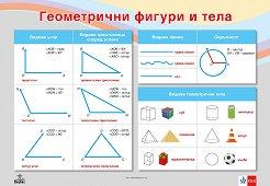 Двустранно табло по математика за 4. клас: Геометрични фигури и тела. Обиколка и лице -