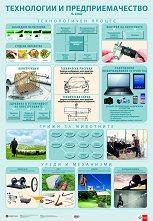 Двустранно табло по технологии и предприемачество за 4. клас -