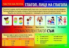 Двустранно табло № 2 по български език за 3. клас: Глагол. Лични местоимения -