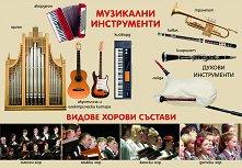 Двустранно табло по музика за 3. клас: Музикални инструменти. Музикална азбука -