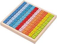 Дървена таблица за умножение - Образователна игра - детска бутилка