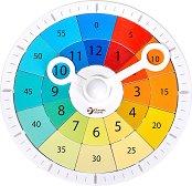 Цветен часовник -