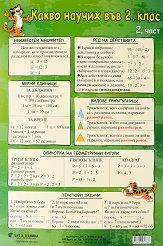 Учебно табло: Какво научих по математика във 2. клас № 2 -