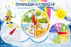 Златно ключе: Учебно табло - Природен календар за 1. група на детската градина -