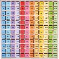 Таблицата за умножение и деление - топка