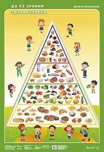 """Светът е на децата: Дидактично табло """"Да се храним здравословно"""" -"""