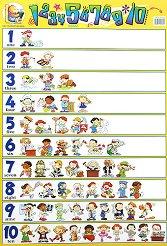Numbers 1 - 10 - стенно учебно табло на английски език - 52 x 77 cm -