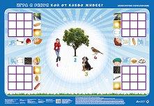 """Светът е на децата: Табло за настолна образователна игра """"Кой от какво живее"""" -"""
