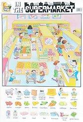 In the Supermarket - стенно учебно табло на английски език - 52 x 77 cm -
