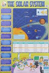 The Solar System - стенно учебно табло на английски език - 52 x 77 cm -