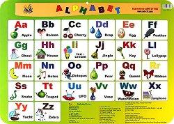 Едностранно учебно табло: Английската азбука -