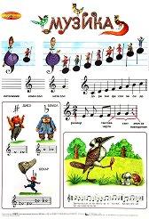 Музика: Петолиние - стенно учебно табло - 52 x 77 cm -